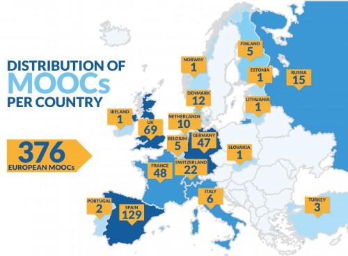 Fuente: http://openeducationeuropa.eu/en/european_scoreboard_moocs